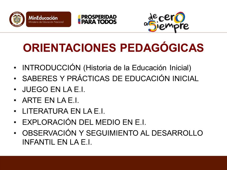 ORIENTACIONES PEDAGÓGICAS INTRODUCCIÓN (Historia de la Educación Inicial) SABERES Y PRÁCTICAS DE EDUCACIÓN INICIAL JUEGO EN LA E.I. ARTE EN LA E.I. LI