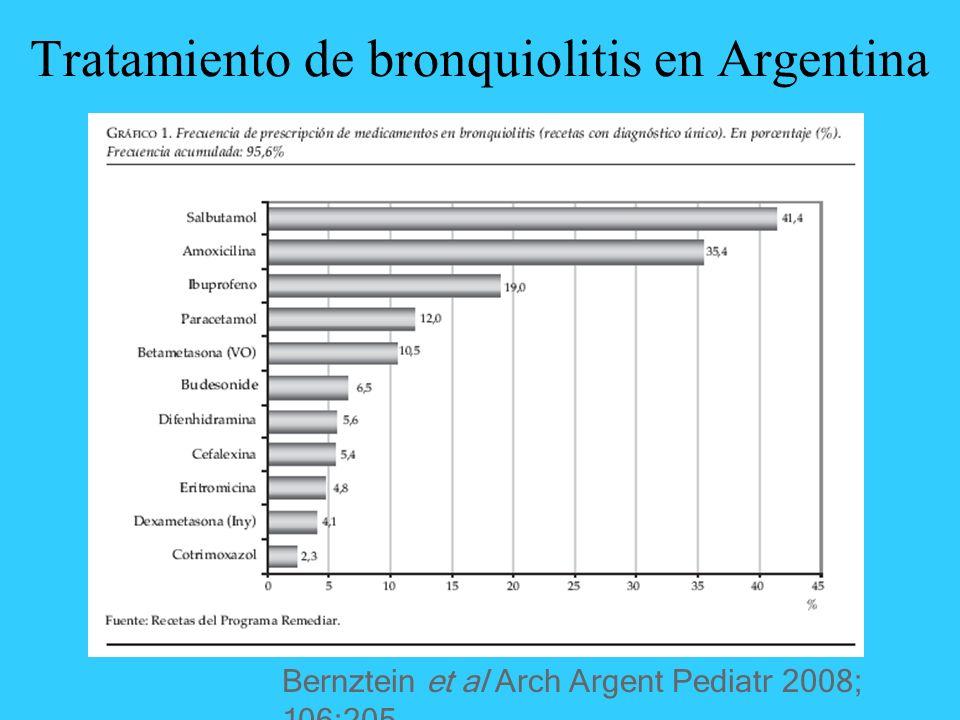 Cervellino et al., ibidem.