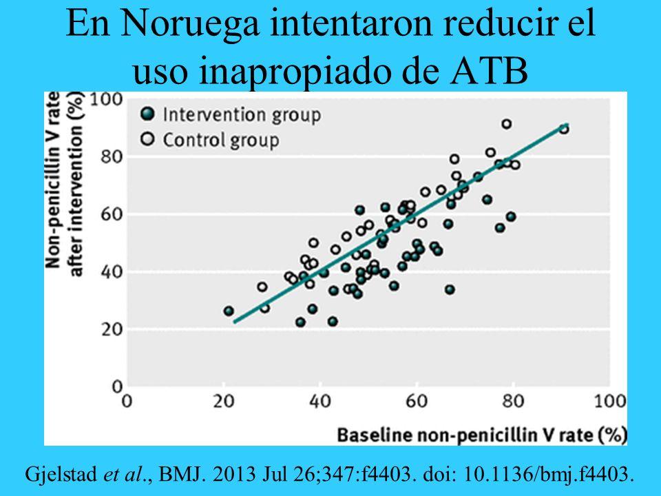En Noruega… BMJ.2013 Jul 26;347:f4403. doi: 10.1136/bmj.f4403.