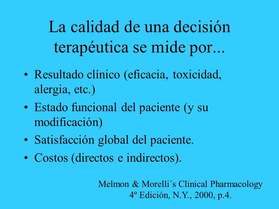 Principios de Terapéutica Hacer un diagnóstico preciso.
