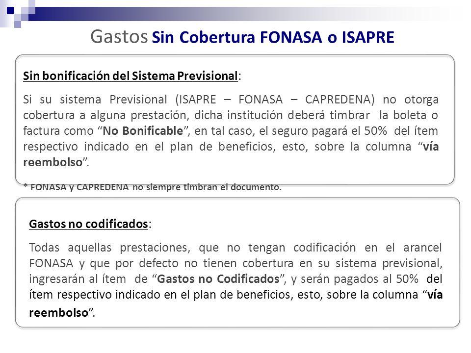 Gastos Sin Cobertura FONASA o ISAPRE Sin bonificación del Sistema Previsional: Si su sistema Previsional (ISAPRE – FONASA – CAPREDENA) no otorga cober