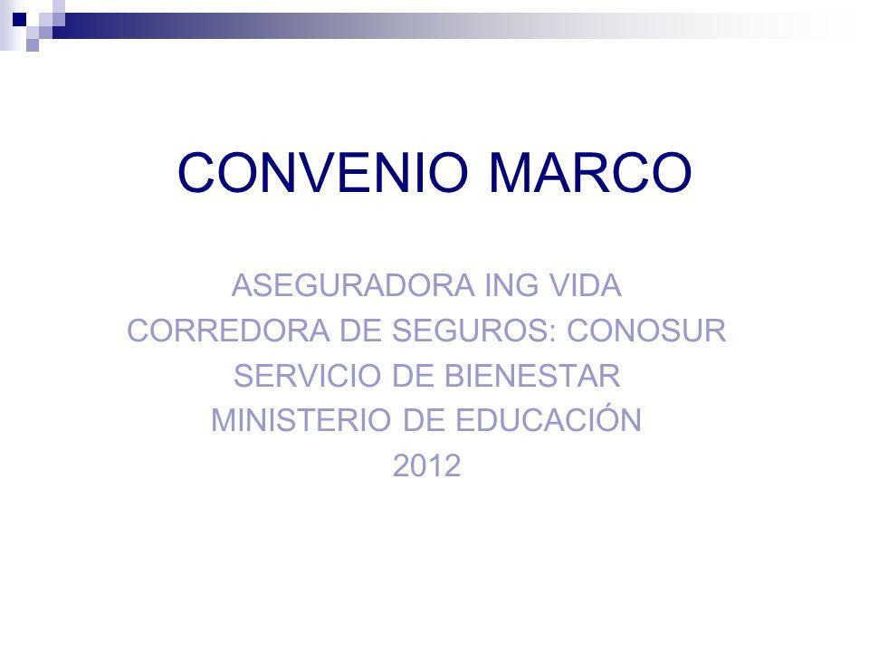 CONVENIO MARCO ASEGURADORA ING VIDA CORREDORA DE SEGUROS: CONOSUR SERVICIO DE BIENESTAR MINISTERIO DE EDUCACIÓN 2012