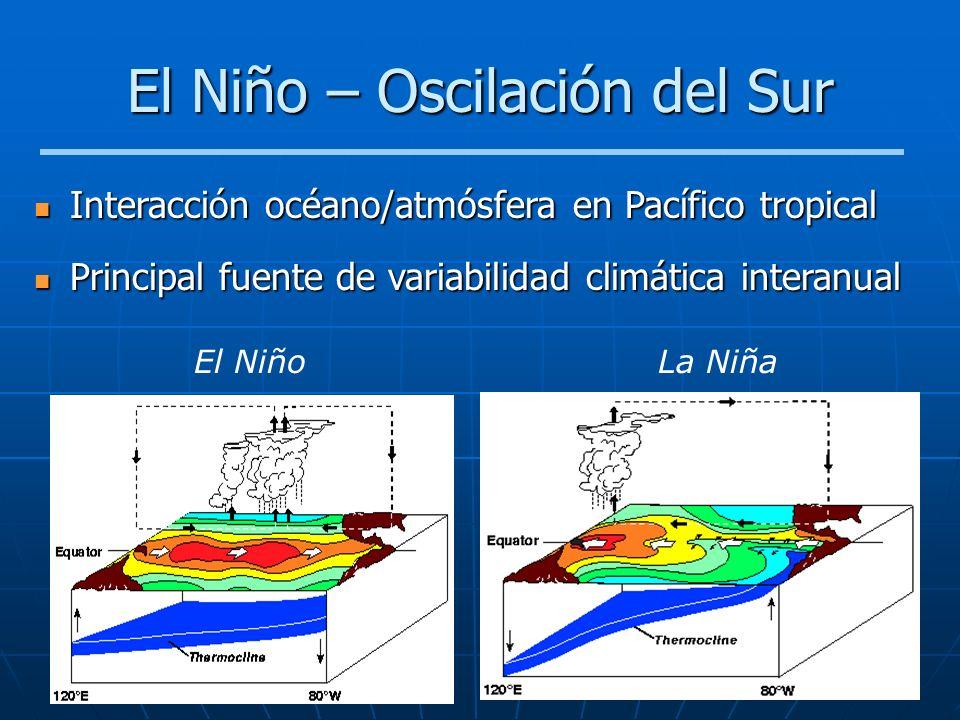 El Niño – Oscilación del Sur Interacción océano/atmósfera en Pacífico tropical Interacción océano/atmósfera en Pacífico tropical Principal fuente de v