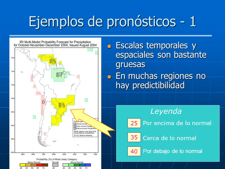 Ejemplos de pronósticos - 1 40 35 25 Por encima de lo normal Cerca de lo normal Por debajo de lo normal Leyenda Escalas temporales y espaciales son ba
