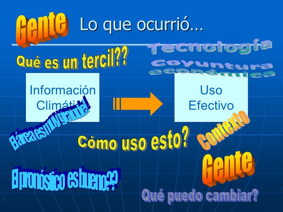 Lo que ocurrió… Información Climática Uso Efectivo