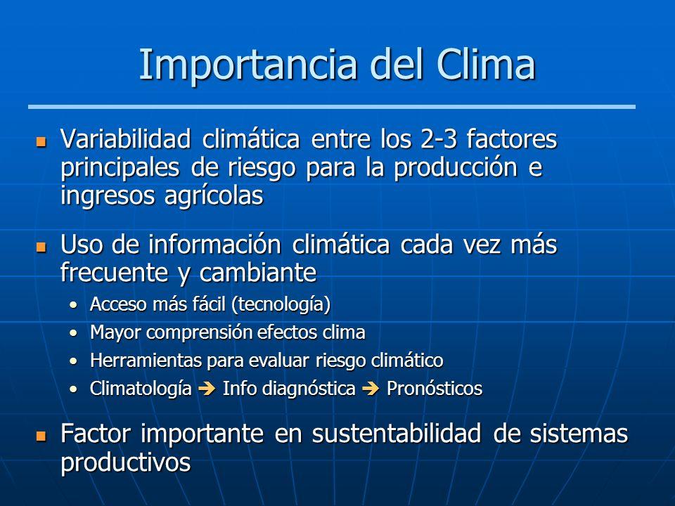 Importancia del Clima Variabilidad climática entre los 2-3 factores principales de riesgo para la producción e ingresos agrícolas Variabilidad climáti