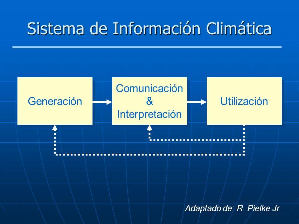 Sistema de Información Climática Adaptado de: R. Pielke Jr. Generación Comunicación & Interpretación Comunicación & Interpretación Utilización