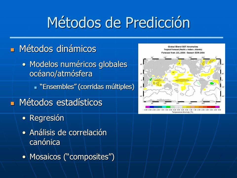 Métodos de Predicción Métodos dinámicos Métodos dinámicos Modelos numéricos globales océano/atmósferaModelos numéricos globales océano/atmósfera Ensem