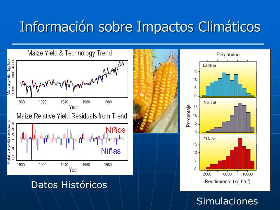 Información sobre Impactos Climáticos Niños Niñas Datos Históricos Simulaciones