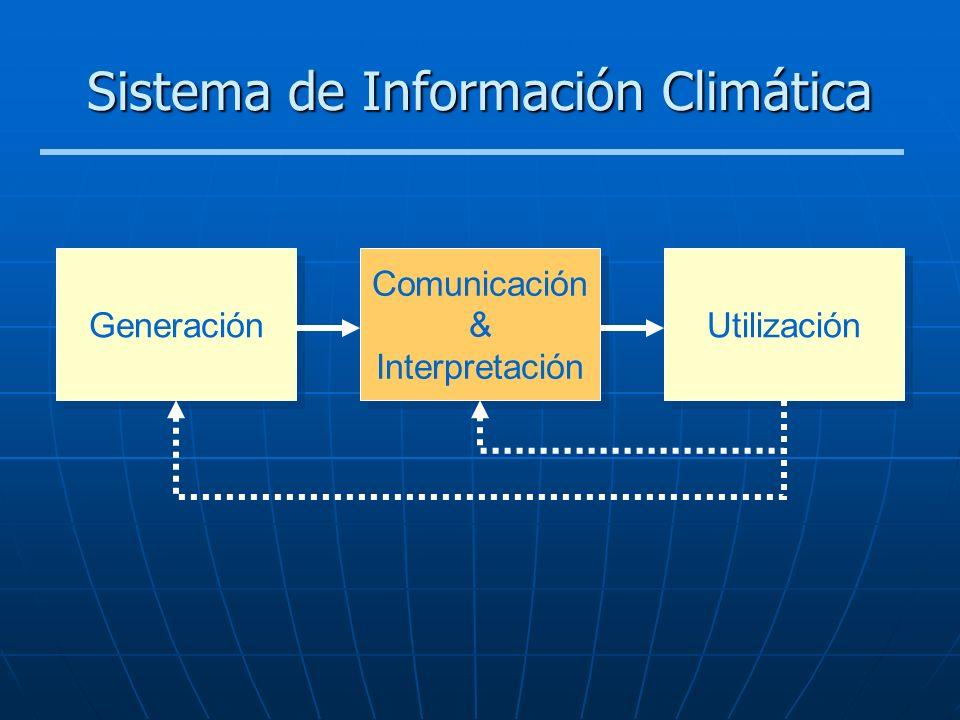 Sistema de Información Climática Generación Comunicación & Interpretación Comunicación & Interpretación Utilización