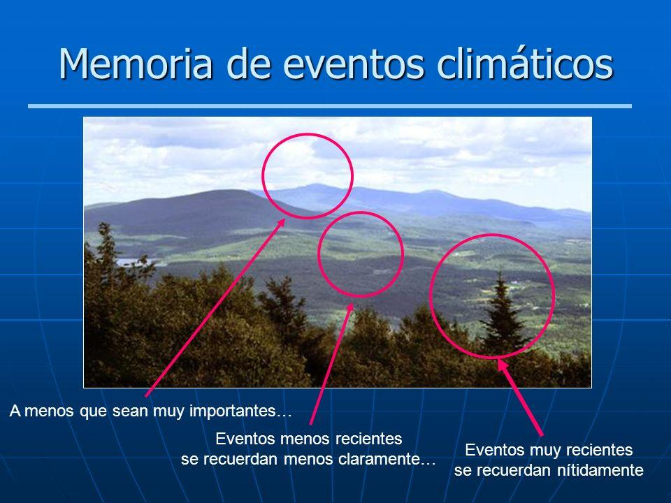Memoria de eventos climáticos Eventos muy recientes se recuerdan nítidamente Eventos menos recientes se recuerdan menos claramente… A menos que sean m