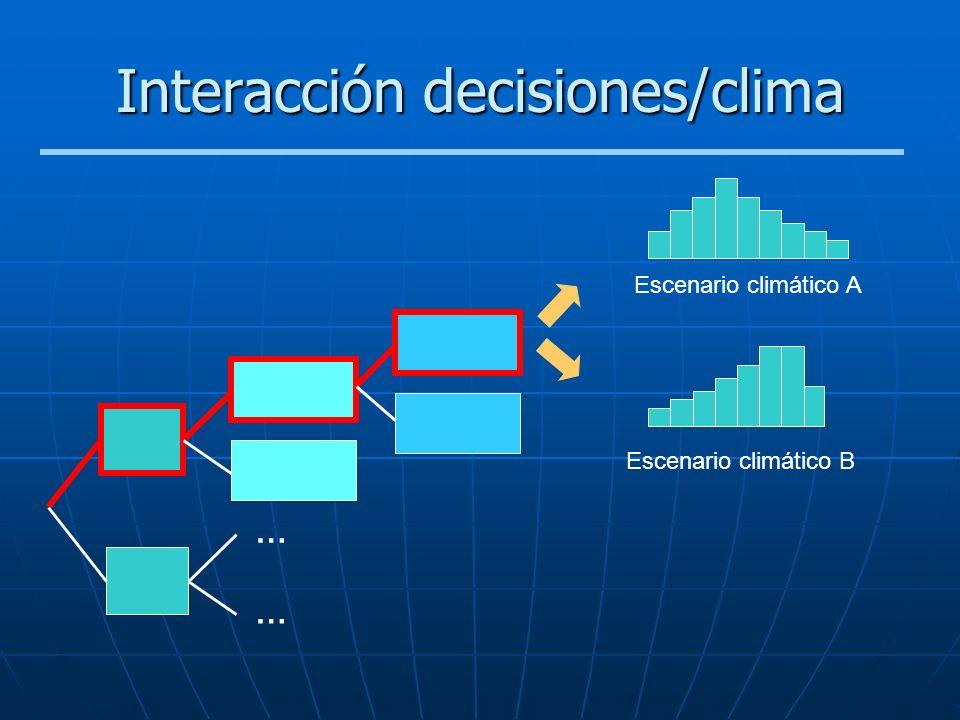 Interacción decisiones/clima … … Escenario climático A Escenario climático B