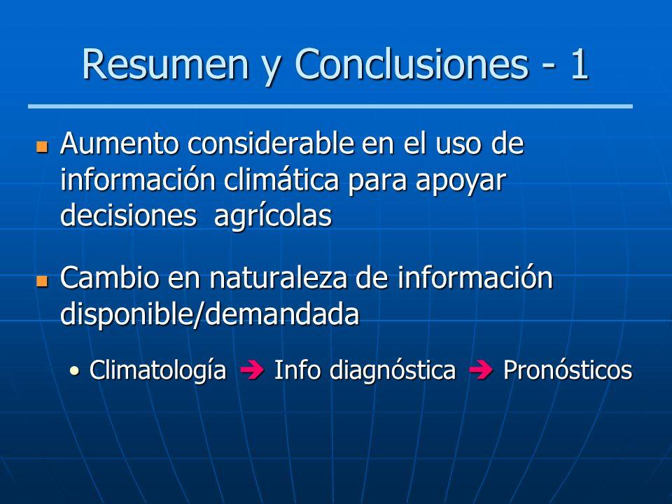 Resumen y Conclusiones - 1 Aumento considerable en el uso de información climática para apoyar decisiones agrícolas Aumento considerable en el uso de