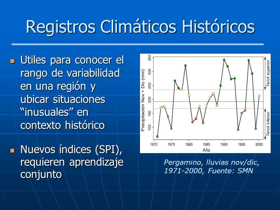 Registros Climáticos Históricos Utiles para conocer el rango de variabilidad en una región y ubicar situaciones inusuales en contexto histórico Utiles