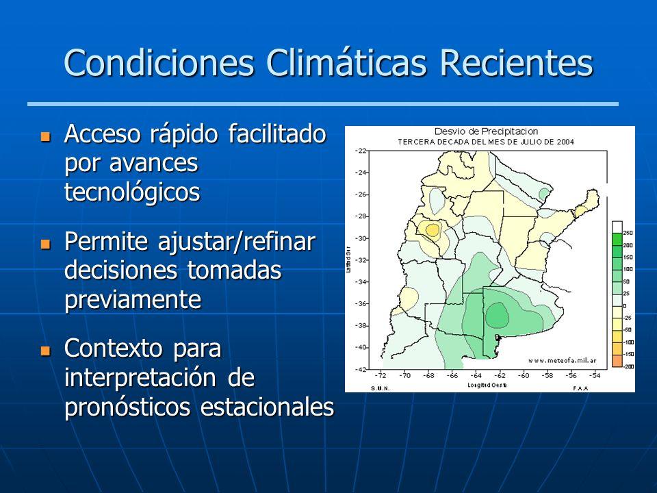 Condiciones Climáticas Recientes Acceso rápido facilitado por avances tecnológicos Acceso rápido facilitado por avances tecnológicos Permite ajustar/r