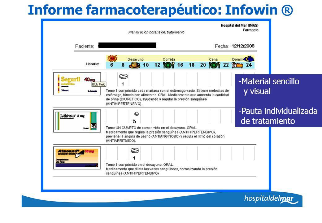 -Material sencillo y visual -Pauta individualizada de tratamiento Informe farmacoterapéutico: Infowin ®