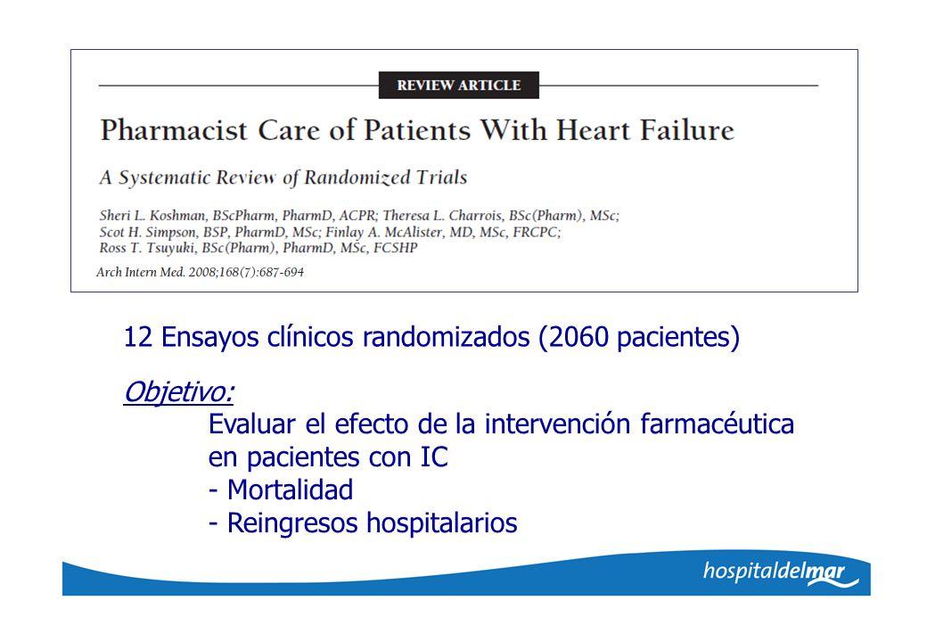 Objetivo: Evaluar el efecto de la intervención farmacéutica en pacientes con IC - Mortalidad - Reingresos hospitalarios 12 Ensayos clínicos randomizad