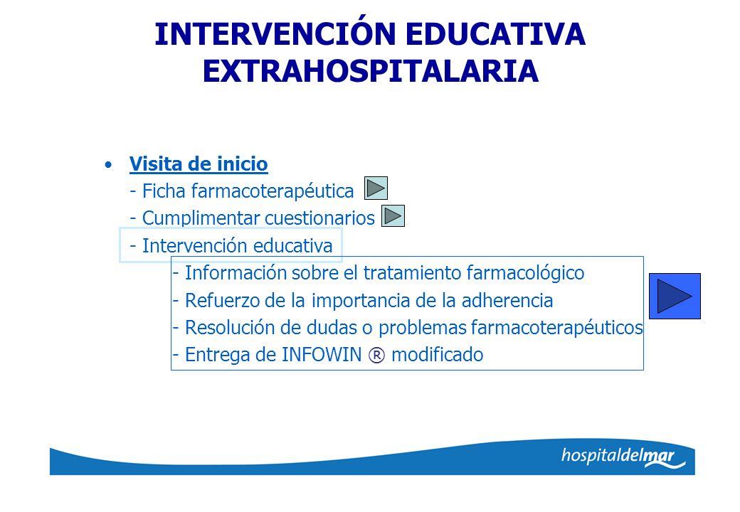 Visita de inicio - Ficha farmacoterapéutica - Cumplimentar cuestionarios - Intervención educativa - Información sobre el tratamiento farmacológico - R