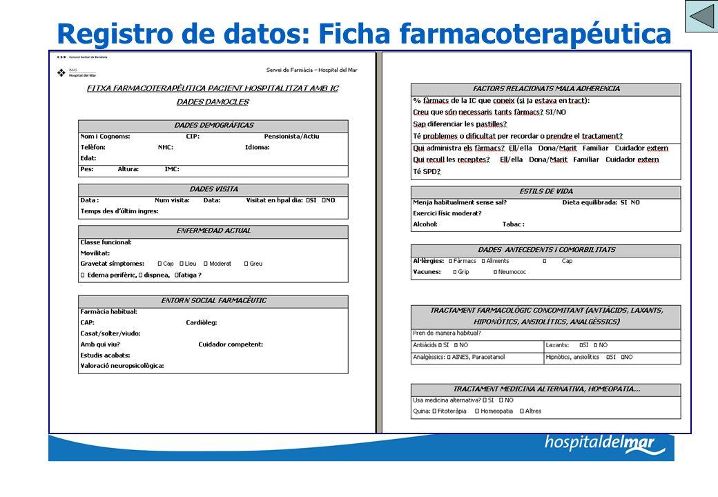 Registro de datos: Ficha farmacoterapéutica