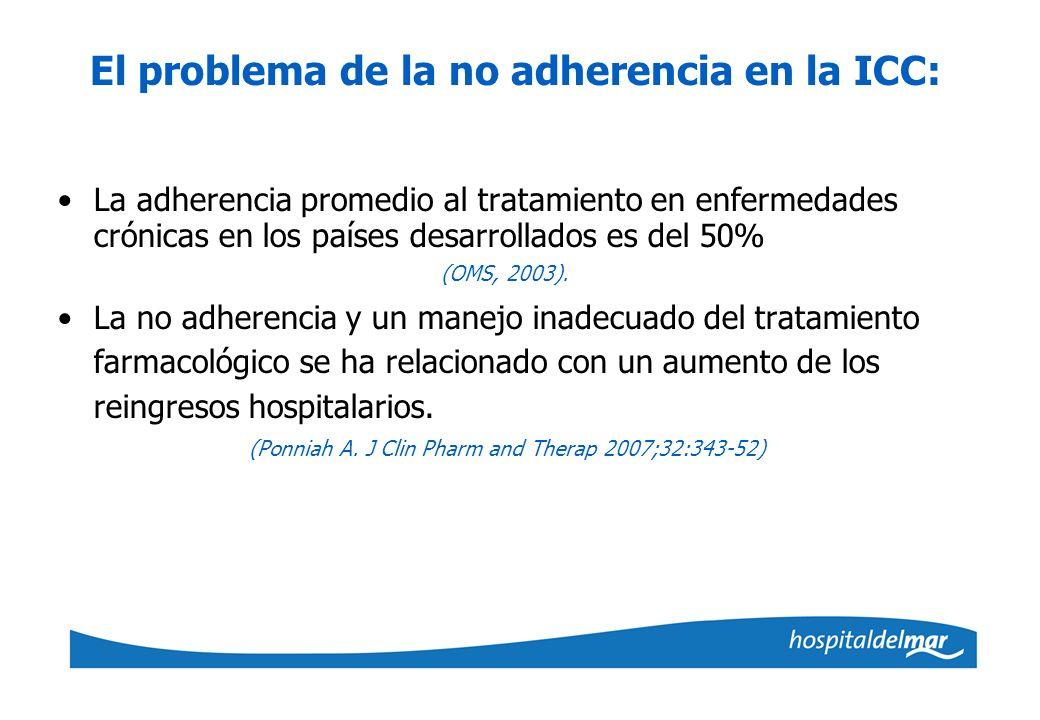 El problema de la no adherencia en la ICC: La adherencia promedio al tratamiento en enfermedades crónicas en los países desarrollados es del 50% (OMS,
