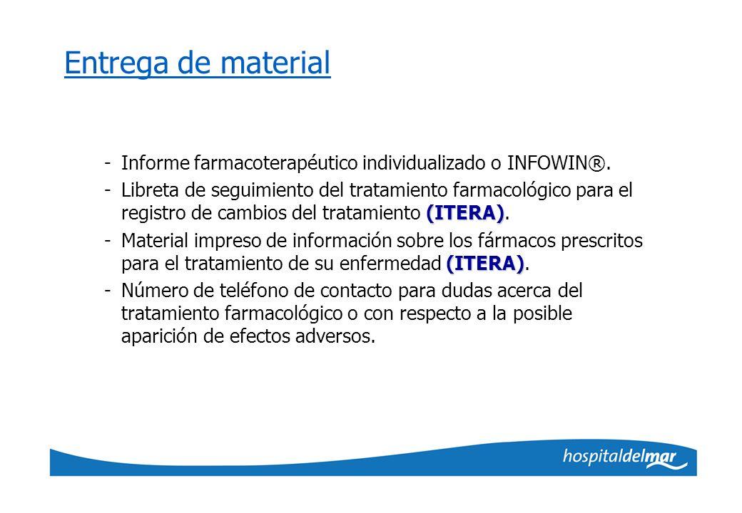Entrega de material -Informe farmacoterapéutico individualizado o INFOWIN®. (ITERA) -Libreta de seguimiento del tratamiento farmacológico para el regi