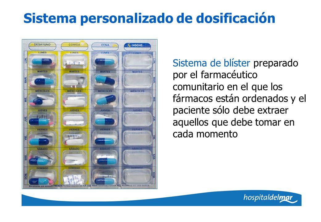 Sistema personalizado de dosificación Sistema de blíster preparado por el farmacéutico comunitario en el que los fármacos están ordenados y el pacient