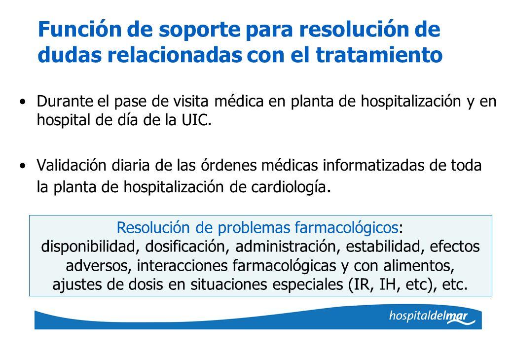 Función de soporte para resolución de dudas relacionadas con el tratamiento Durante el pase de visita médica en planta de hospitalización y en hospita