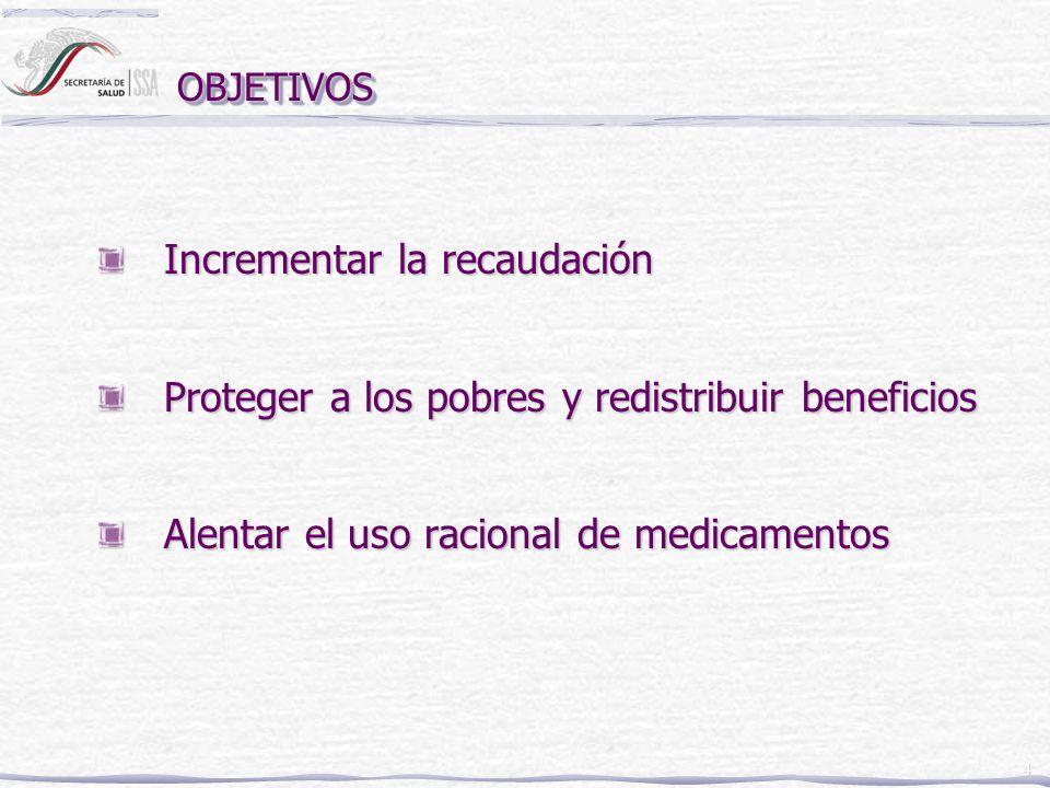 4 OBJETIVOSOBJETIVOS Incrementar la recaudación Proteger a los pobres y redistribuir beneficios Alentar el uso racional de medicamentos