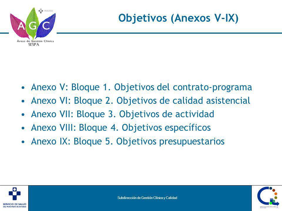 Subdirección de Gestión Clínica y Calidad Objetivos (Anexos V-IX) Anexo V: Bloque 1.