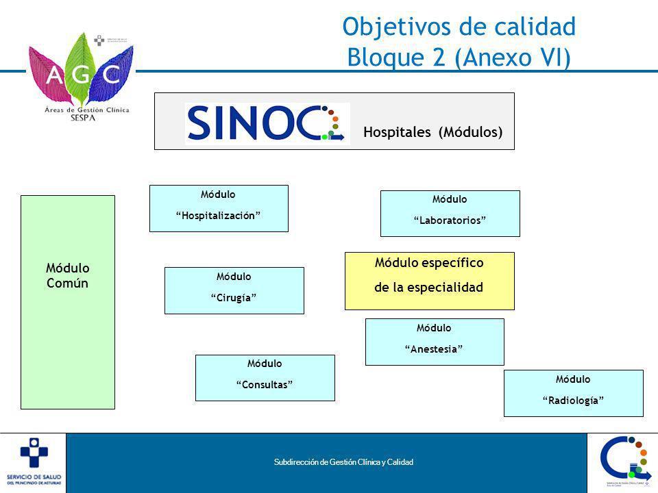 Subdirección de Gestión Clínica y Calidad Objetivos de calidad Bloque 2 (Anexo VI) Módulo Común Módulo Hospitalización Módulo Laboratorios Módulo Radiología Módulo Consultas Módulo Cirugía Módulo específico de la especialidad Hospitales (Módulos) Módulo Anestesia