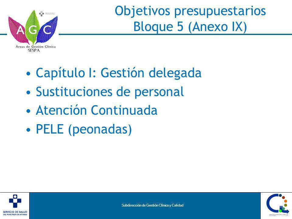 Subdirección de Gestión Clínica y Calidad Objetivos presupuestarios Bloque 5 (Anexo IX) Capítulo I: Gestión delegada Sustituciones de personal Atención Continuada PELE (peonadas)