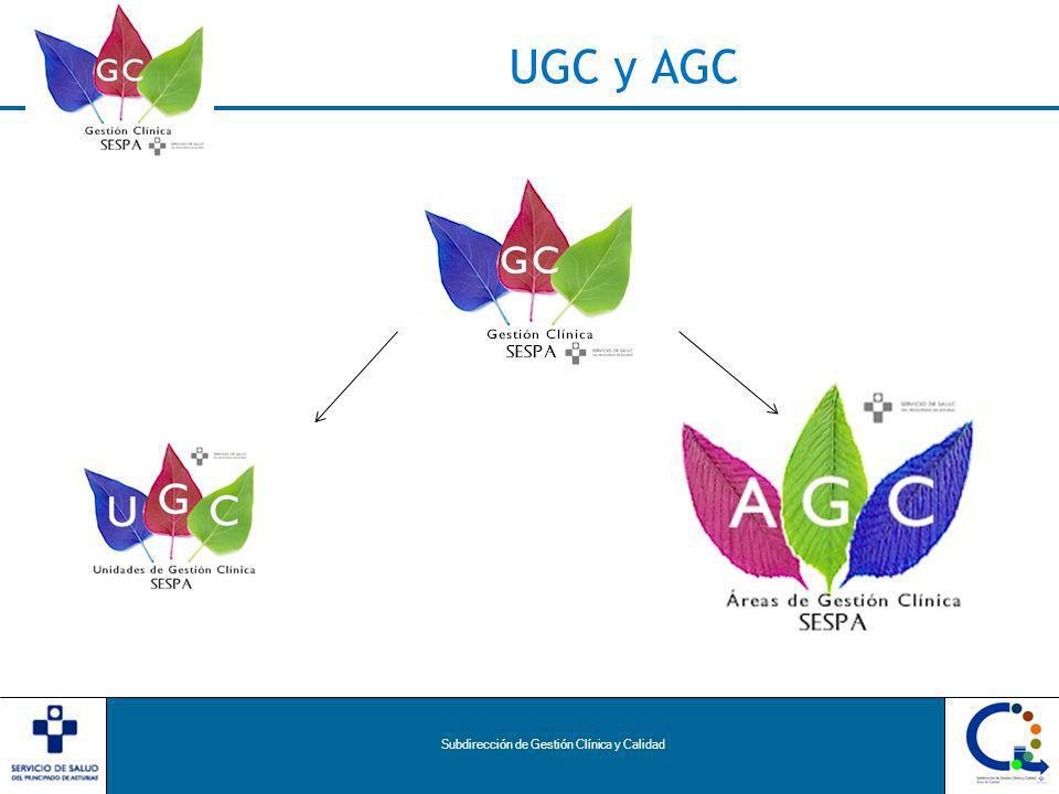 Subdirección de Gestión Clínica y Calidad UGC y AGC