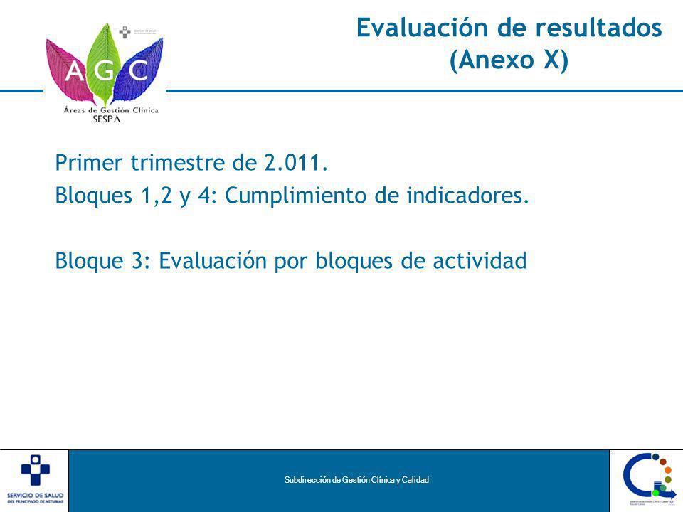 Subdirección de Gestión Clínica y Calidad Evaluación de resultados (Anexo X) Primer trimestre de 2.011.