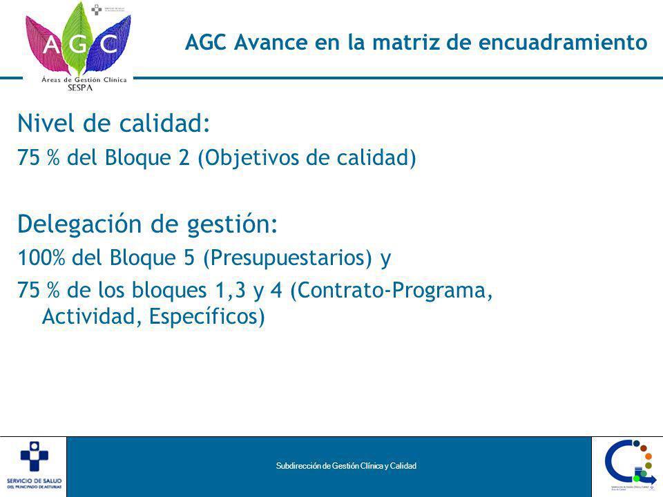Subdirección de Gestión Clínica y Calidad AGC Avance en la matriz de encuadramiento Nivel de calidad: 75 % del Bloque 2 (Objetivos de calidad) Delegación de gestión: 100% del Bloque 5 (Presupuestarios) y 75 % de los bloques 1,3 y 4 (Contrato-Programa, Actividad, Específicos)