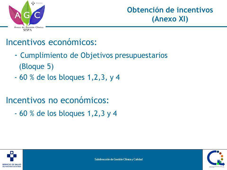 Subdirección de Gestión Clínica y Calidad Obtención de incentivos (Anexo XI) Incentivos económicos: - Cumplimiento de Objetivos presupuestarios (Bloque 5) - 60 % de los bloques 1,2,3, y 4 Incentivos no económicos: - 60 % de los bloques 1,2,3 y 4