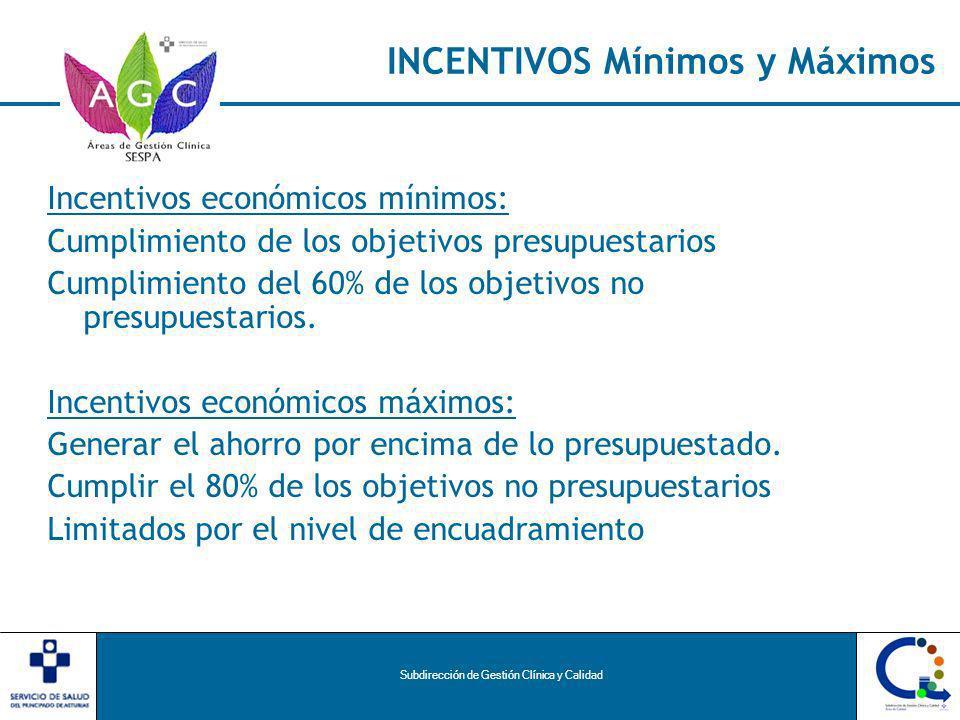 Subdirección de Gestión Clínica y Calidad INCENTIVOS Mínimos y Máximos Incentivos económicos mínimos: Cumplimiento de los objetivos presupuestarios Cumplimiento del 60% de los objetivos no presupuestarios.