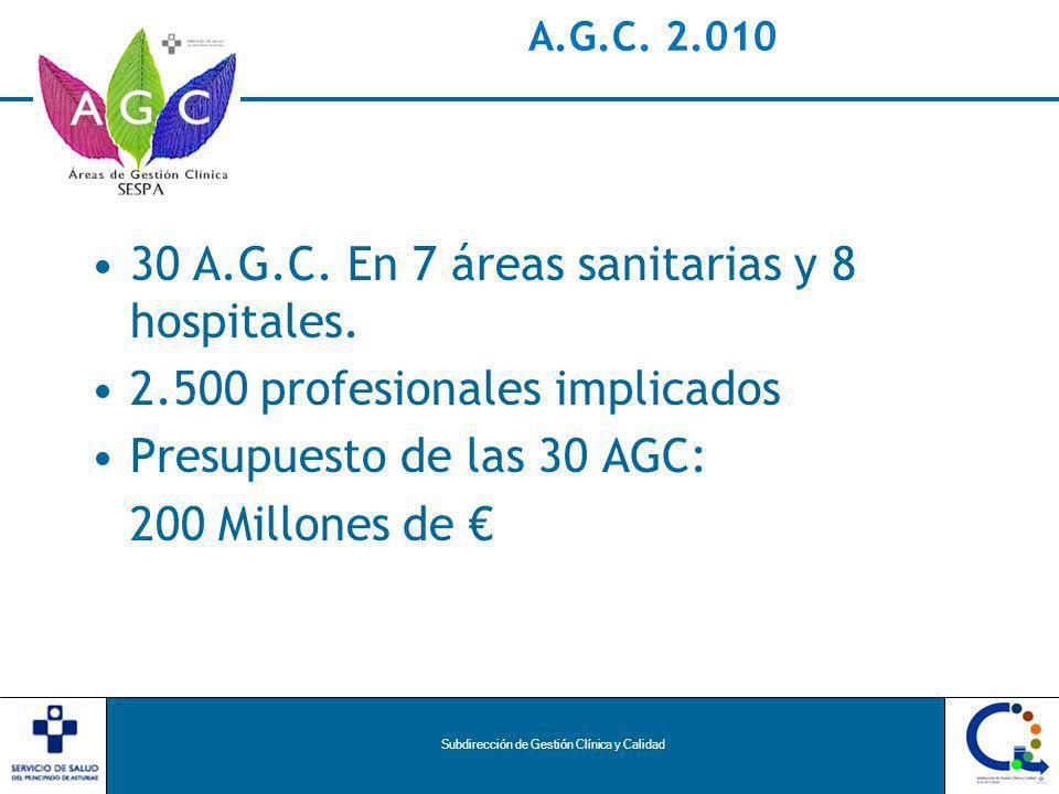 Subdirección de Gestión Clínica y Calidad A.G.C.2.010 30 A.G.C.