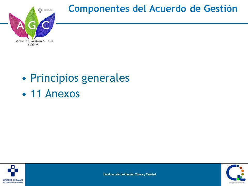 Subdirección de Gestión Clínica y Calidad Componentes del Acuerdo de Gestión Principios generales 11 Anexos