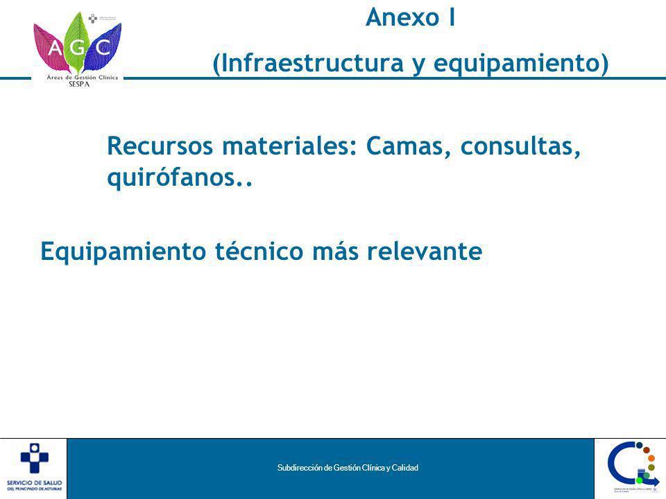 Subdirección de Gestión Clínica y Calidad Anexo I (Infraestructura y equipamiento) Recursos materiales: Camas, consultas, quirófanos..