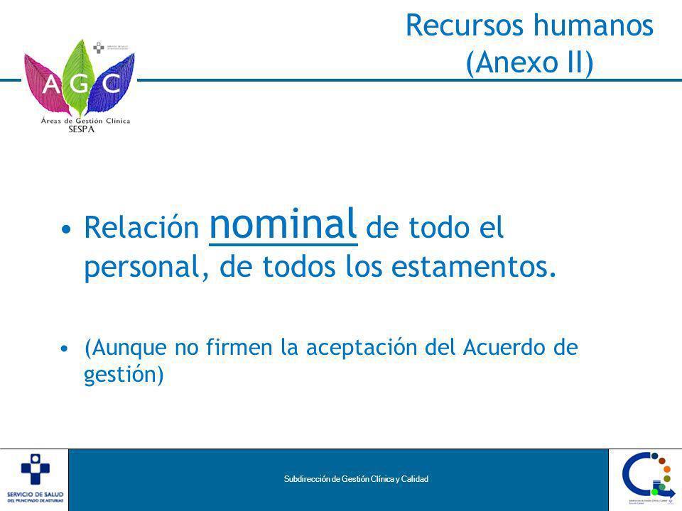 Subdirección de Gestión Clínica y Calidad Recursos humanos (Anexo II) Relación nominal de todo el personal, de todos los estamentos.
