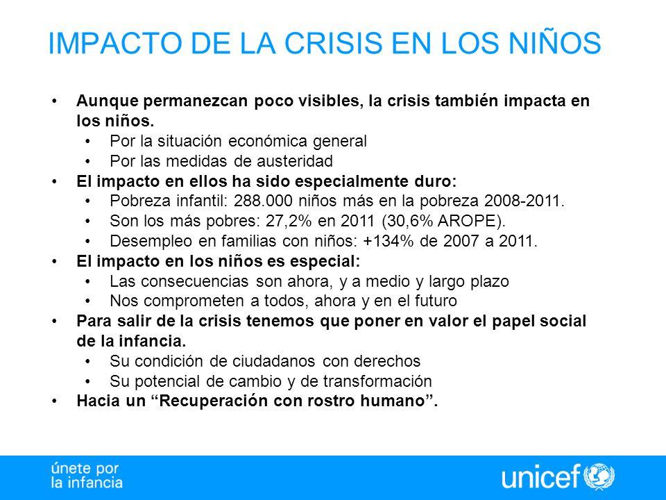 IMPACTO DE LA CRISIS EN LOS NIÑOS Aunque permanezcan poco visibles, la crisis también impacta en los niños. Por la situación económica general Por las