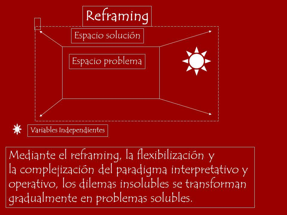 Reframing Espacio solución Espacio problema Mediante el reframing, la flexibilización y la complejización del paradigma interpretativo y operativo, lo