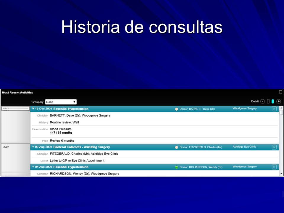 Historia de consultas