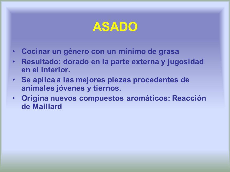 SALTEADO Consiste en cocinar con un poco de grasa caliente el producto principal Se puede realizar junto a ingredientes de condimentación.