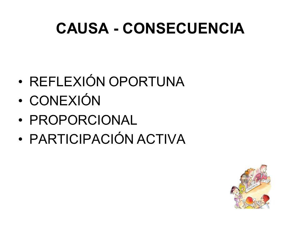 CAUSA - CONSECUENCIA REFLEXIÓN OPORTUNA CONEXIÓN PROPORCIONAL PARTICIPACIÓN ACTIVA