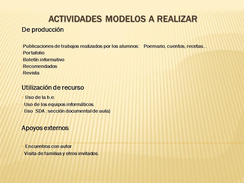 ACTIVIDADES MODELOS A REALIZAR De producción Publicaciones de trabajos realizados por los alumnos: Poemario, cuentos, recetas… Portafolio Boletín info