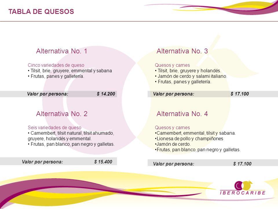TABLA DE QUESOS Cinco variedades de queso Tilsit, brie, gruyere, emmental y sabana Frutas, panes y galletería. Alternativa No. 1 Valor por persona: $