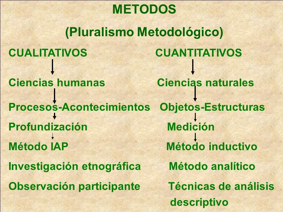 CLASES DE CIENCIAS NOMOTÉTICAS HERMENÉUTICAS EXPLICAR COMPRENDER (Causa-Efecto) (Medio-Fin) Formular leyes Dar sentido