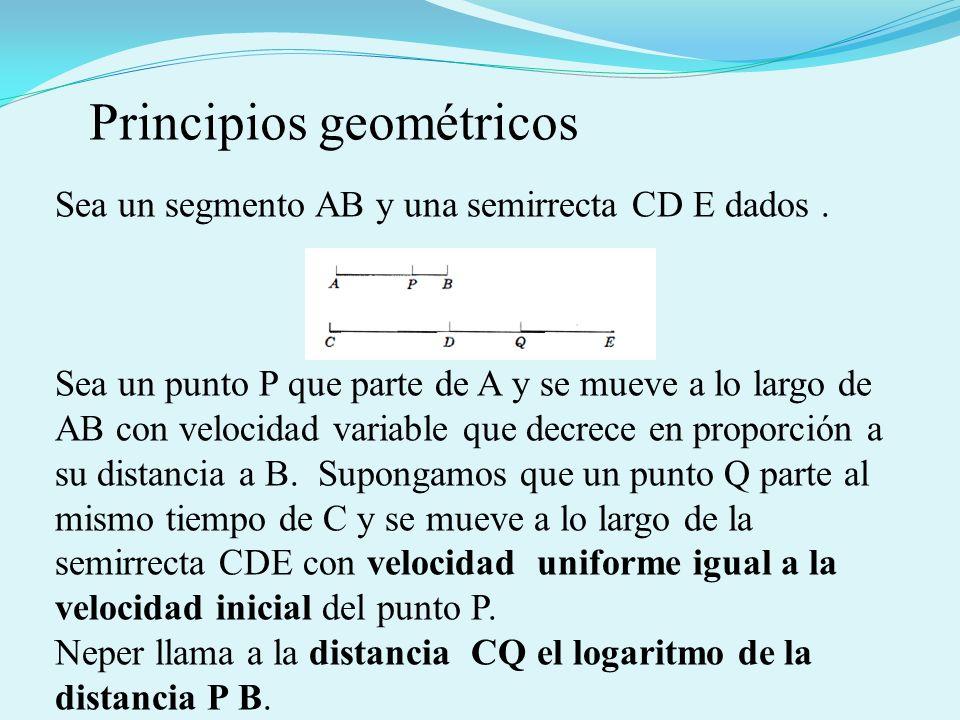 Sea un segmento AB y una semirrecta CD E dados. Sea un punto P que parte de A y se mueve a lo largo de AB con velocidad variable que decrece en propor