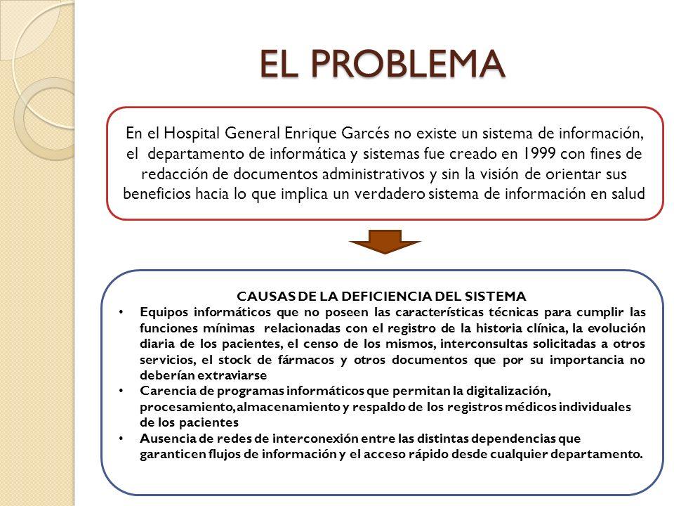 Proceso: Central de esterilización (Q) Subproceso: Esterilización y distribución (Q.1)